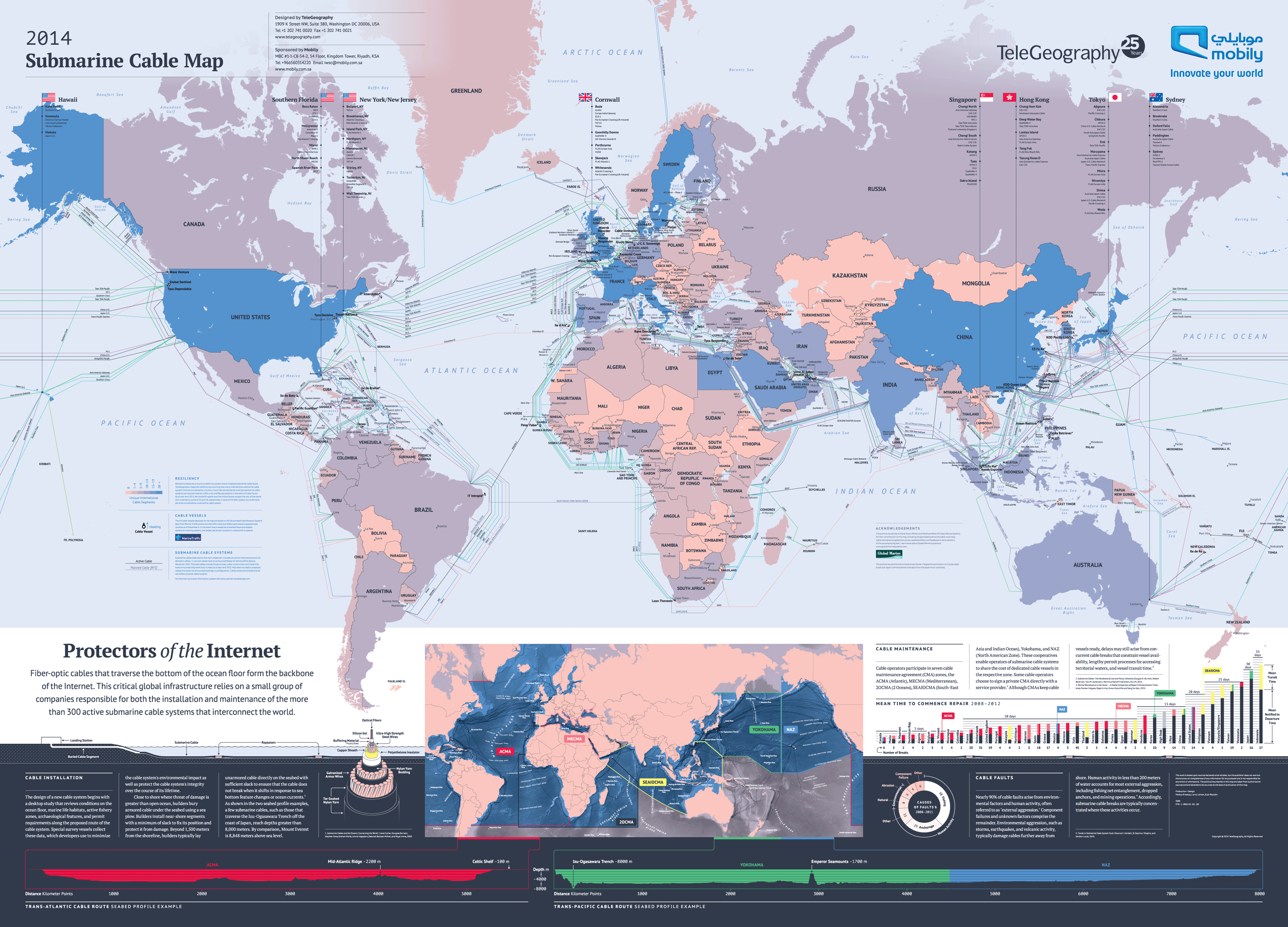 submarine-cable-map-2014-x.png