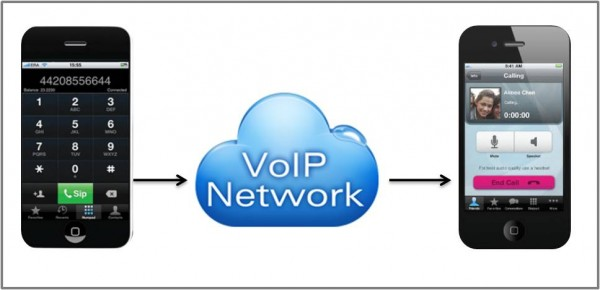 Mobile-VOIP-600x290.jpg