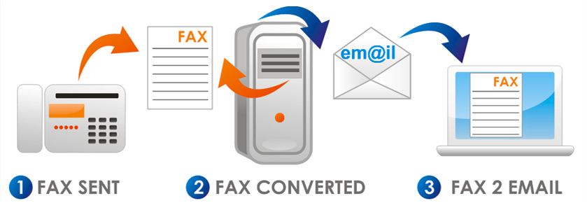 how-fax-to-email-works.jpg